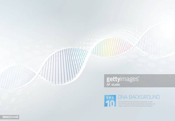 DNA Abstarct Background
