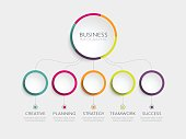 Abstract 3D infographic template with a five steps for success