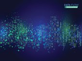 Abstract data flow background with binary code. Dynamic waves technology concept.