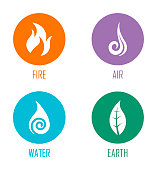 Abstract Four Elements (Fire, Air, Water, Earth) Symbols Placed On Circles.