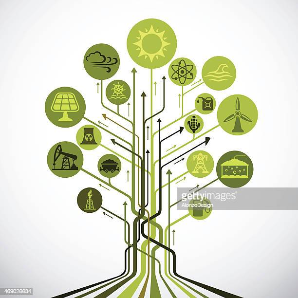 Abstract Industry and Energy Sources Tree