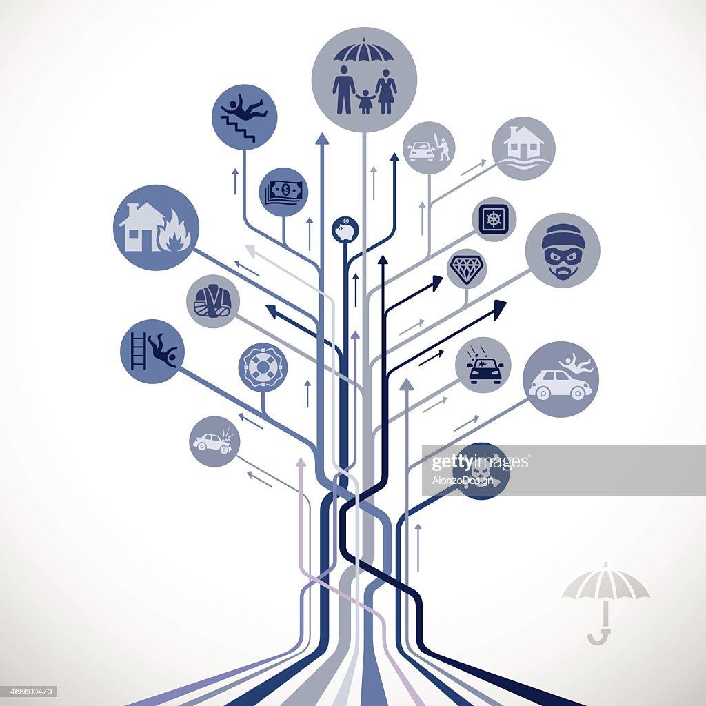 Abstract Insurance Tree