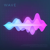 Abstract music vector background with sound voice audio wave, equalizer waveform