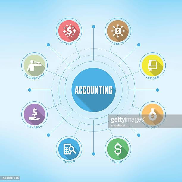accounting chart with keywords and icons - accounting ledger stock illustrations, clip art, cartoons, & icons