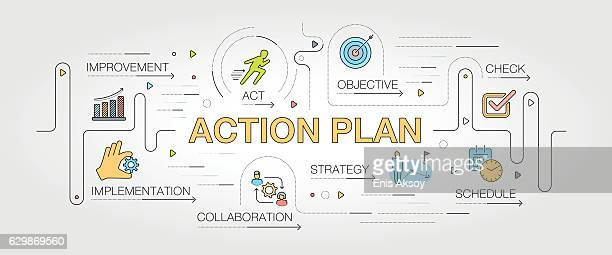 Action Plan banner and icons