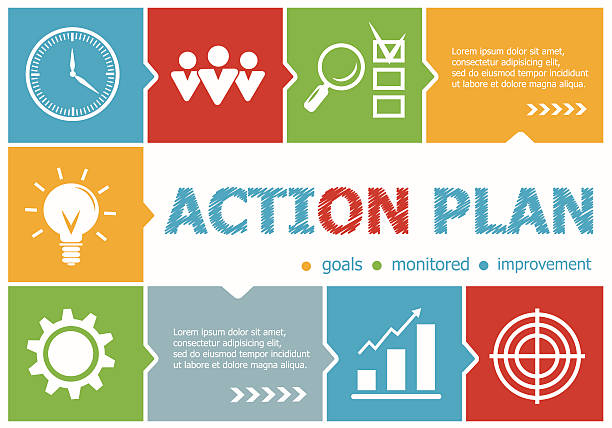 """motivation action plan I believe that with hard work and a set plan you can that arouse enthusiasm and persistence to pursue a certain course of action"""" sayles defined motivation as."""