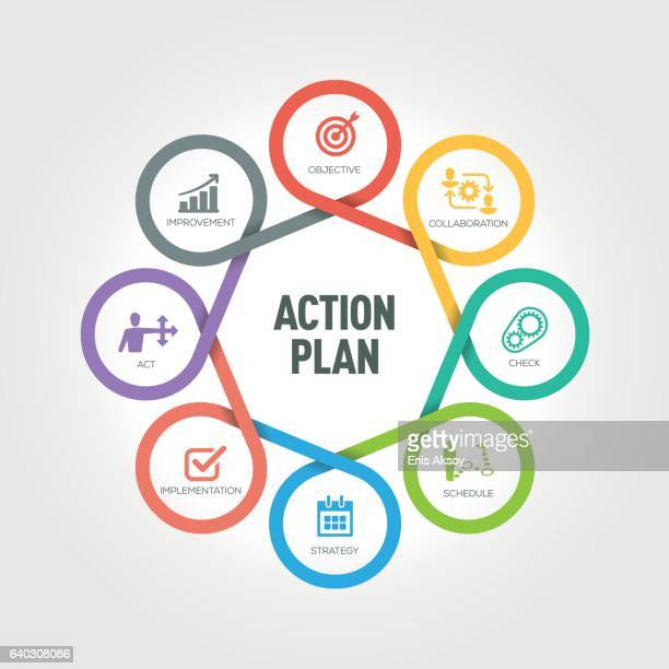 Action Plan infographic with 8 steps, parts, options