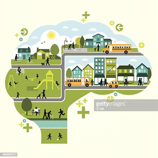 Active Lifestyle Thinking