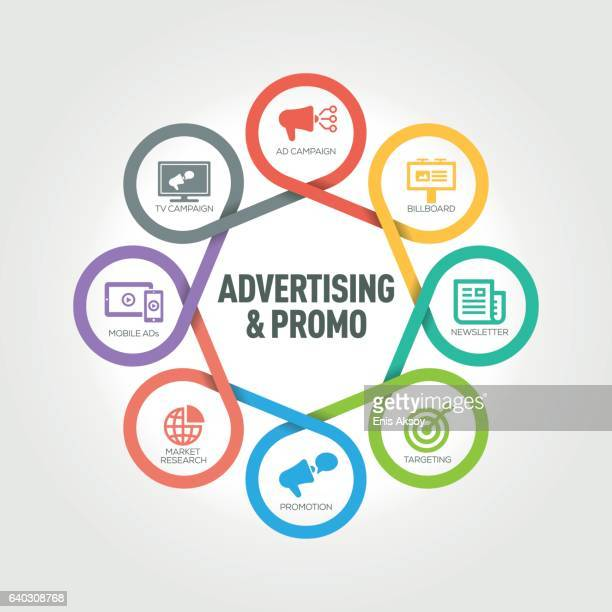 Advertising and Promo infographic with 8 steps, parts, options