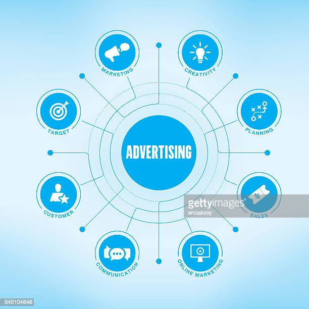 advertising chart with keywords and icons - online advertising stock illustrations, clip art, cartoons, & icons