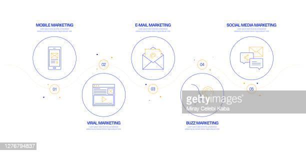 stockillustraties, clipart, cartoons en iconen met adverteren infographic design concept - feedback
