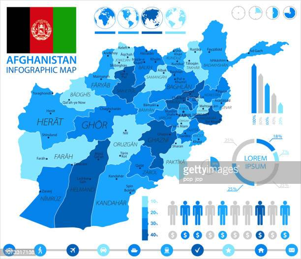 05 - Afghanistan - Blue Spot Infographic 10