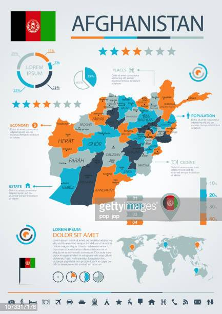 12 - Afghanistan - Blue-Orange Infographic 10