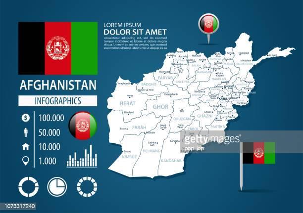 39 - Afghanistan - Dark Murena Bg Infographic q10
