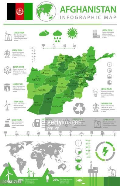 14 - Afghanistan - Eco-Industry Info 10