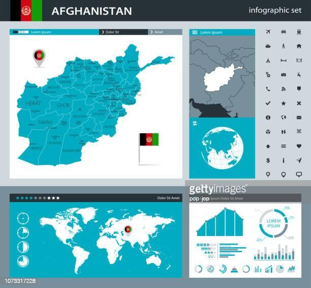35 - Afghanistan - Gray Murena Infographic q10
