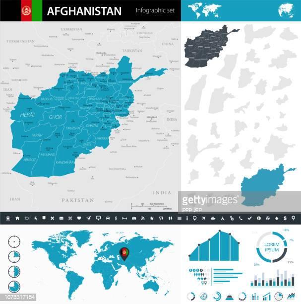 08 - Afghanistan - Murena Infographic 10