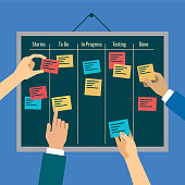 Agility is reached by effective task management with the help