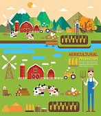 Agricultural production infographic