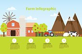 agriculture and farming, farm infographic