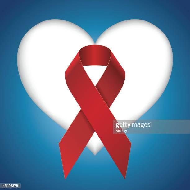 Vermelho fita da SIDA