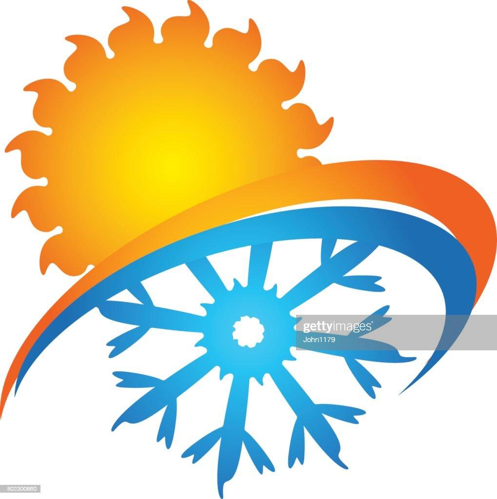 Air conditioner design