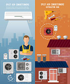 Air conditioner installment and air conditioning repair banner. Split system, check ventilation systems