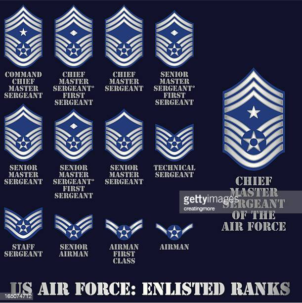 US Air Force Enlisted Ranks