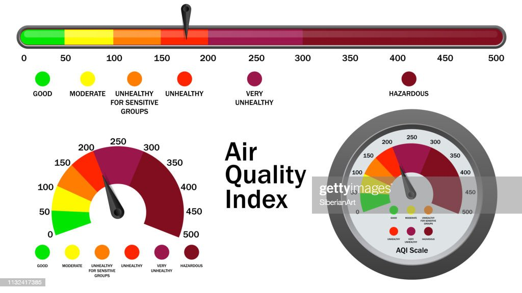 Air quality index numerical scale, vector illustration