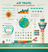 Air Travel Infographics elements