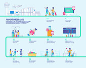 Airport first time infographic vector