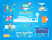 Airport flat infographic vector set