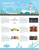 Airport passenger terminal and waiting room. International arrival departures background vector illustration airplane of infographic
