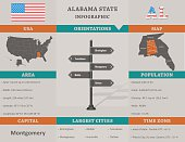 USA - Alabama state infographic template