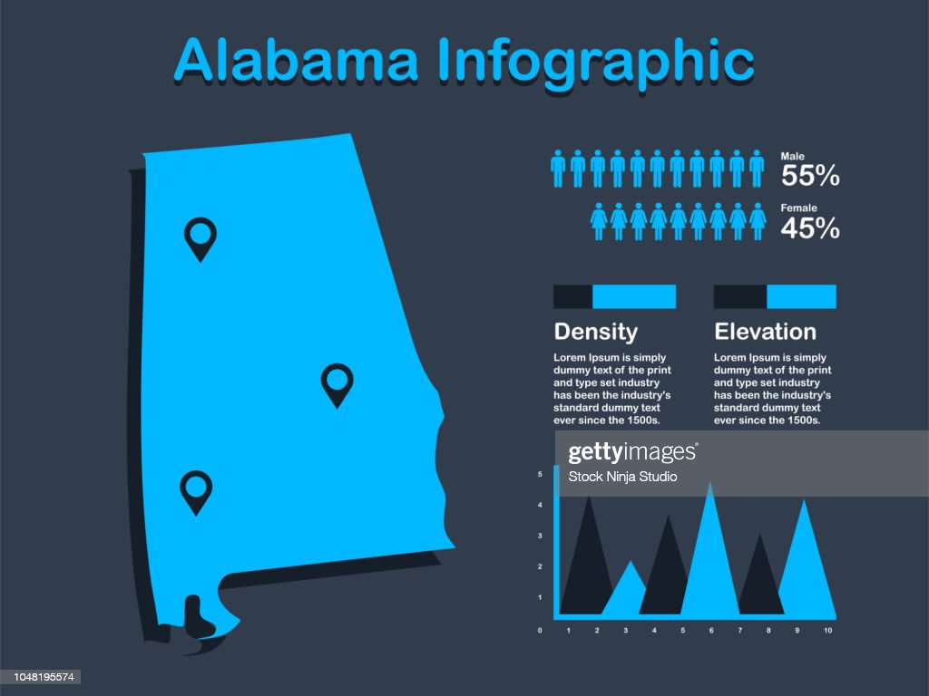 Alabama State (USA) Map with Set of Infographic Elements in Blue Color in Dark Background