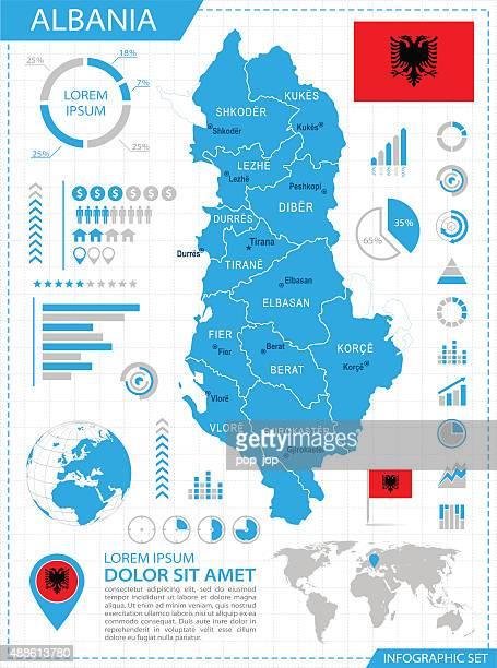 Albania-infografica Mappa-Illustrazione