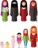 All age group of woman arab family. Generations man and woman.