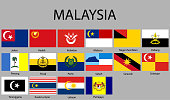 all Flags of regions of Malaysia