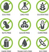 Allergens Icons