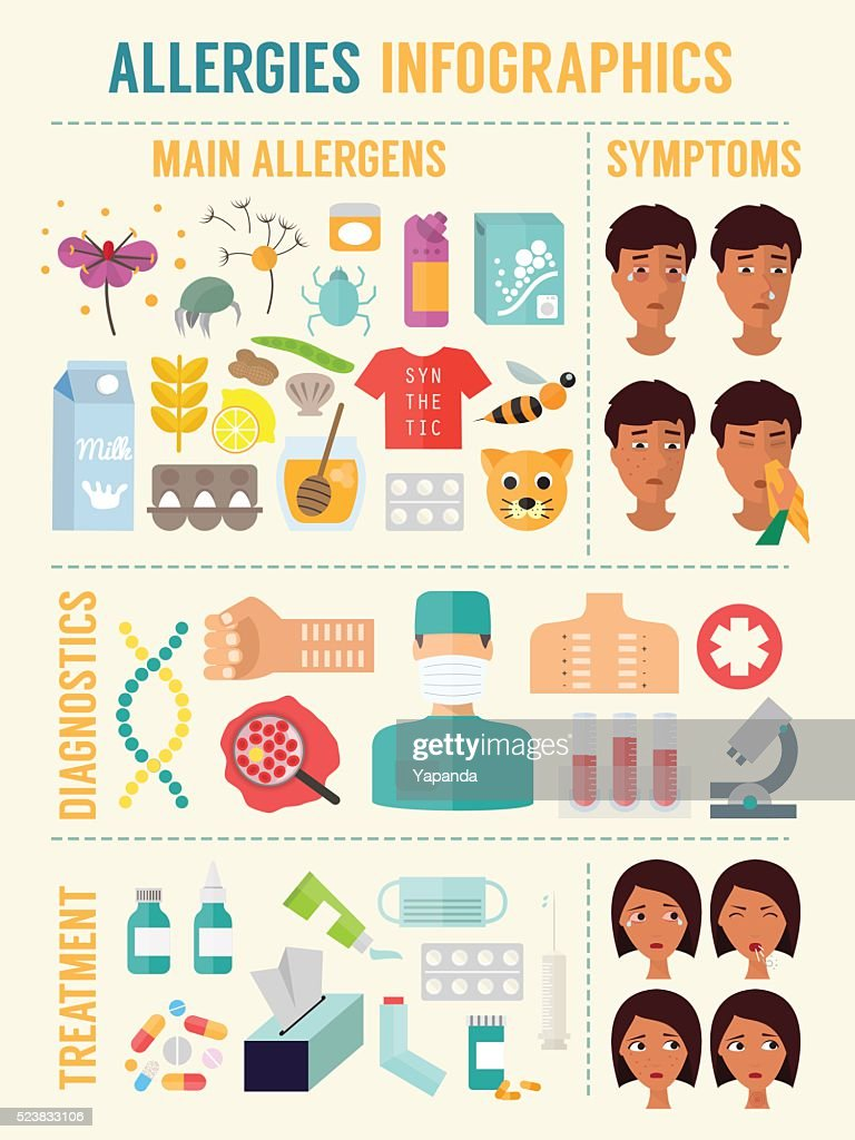 Allergies infographics set with allergens diagnostics and allergy treatment
