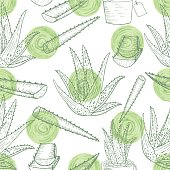 Aloe vera pattern