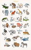 alphabet with animals, english language