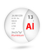 Aluminium icon in badge style