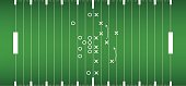 american football field background with artificial turf. soccer field