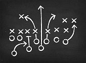 American football touchdown strategy diagram on chalkboard