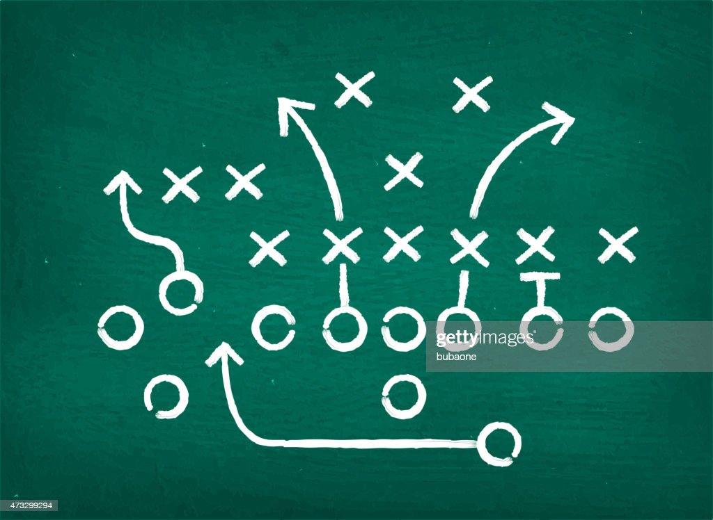 American football touchdown strategy diagram on chalkboard