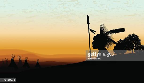 American Indian Teepee Background at Twilight Background
