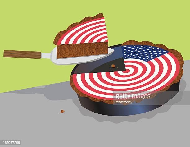 アメリカのパイ