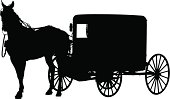 Amish Buggy Vector Silhouette