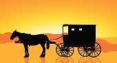 Amish carriage and horse at sunset